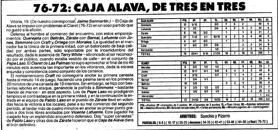 Caja de Álava - Claret Canarias.JPG Mundo Deportivo